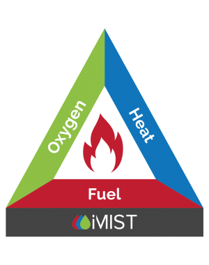 iMist Fire Triangle
